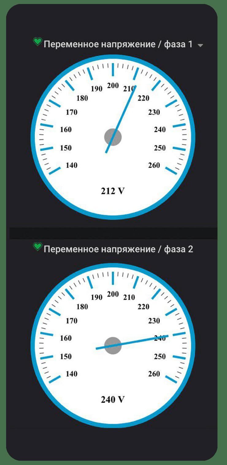 lectric meter - sferio